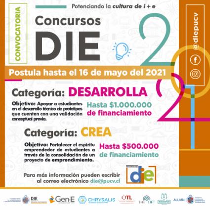 Concursos DIE PUCV 2021